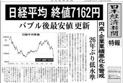 2008年10月27日日経平均終値7162円