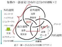 ボロメオの結び目(1/2×2