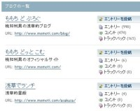 momoti.com 3つのブログ