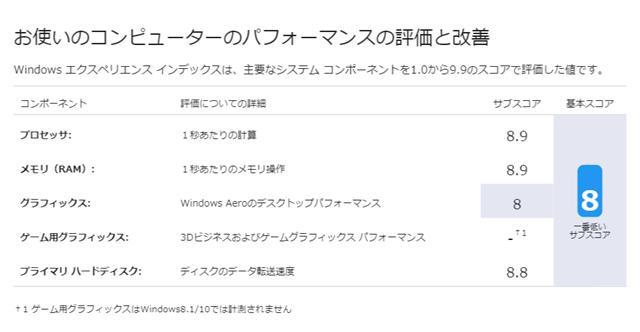 ThinkPadX395