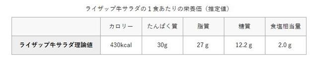 ライザップ牛サラダの栄養価
