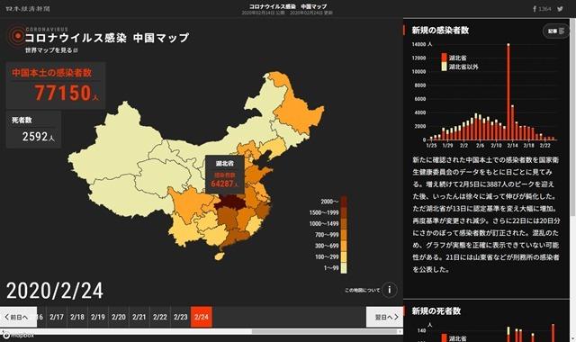コロナウイルス感染_中国マップ