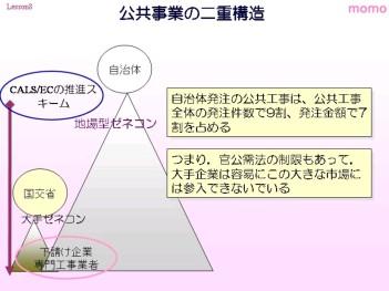 [図3]公共建設市場の二重構造